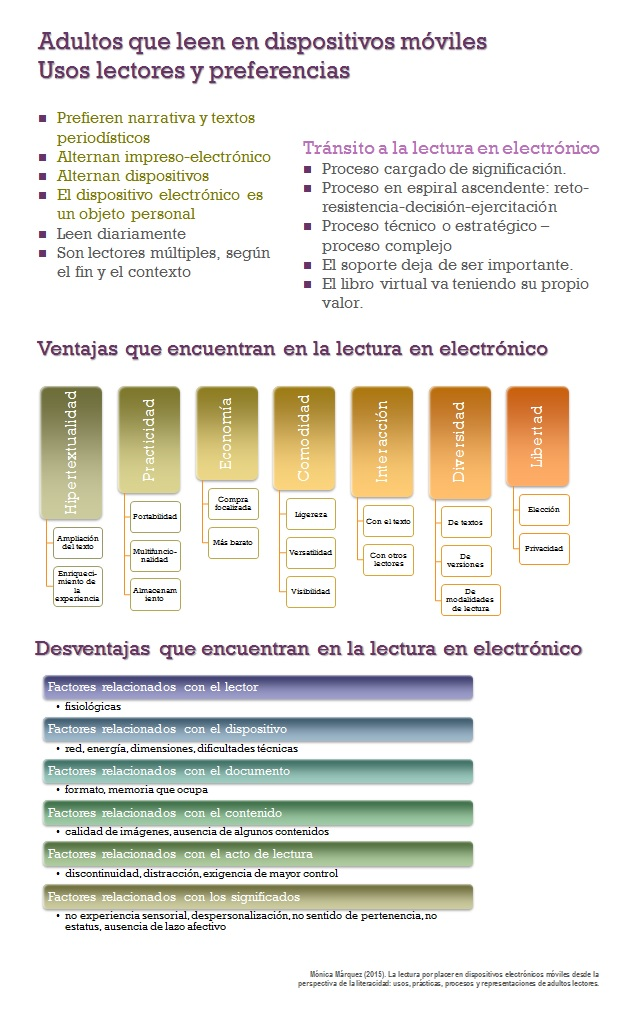 161007 tesis monica márquez infog1