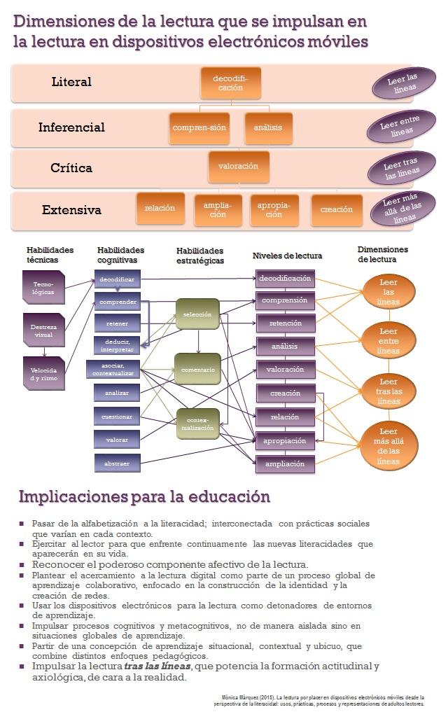 161007 tesis monica márquez infog2