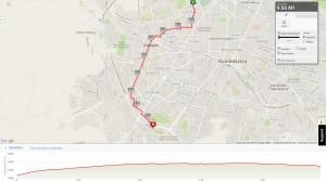 Bici - Ruta Providencia ITESO