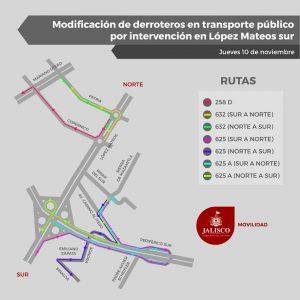 Rutas transporte